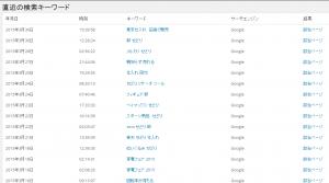 2015年3月検索キーワード
