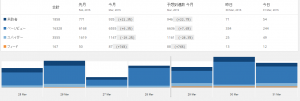 2015年3月ブログ実績