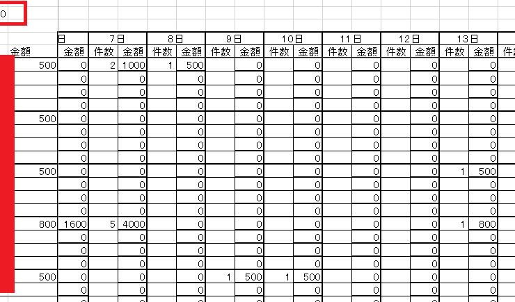 5月 アフィリエイト経過報告