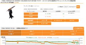 仕入れ自動化2016-04-29(6)